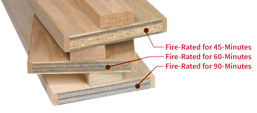Fire rated wood doors midwest door hardware - What is a fire rated door ...